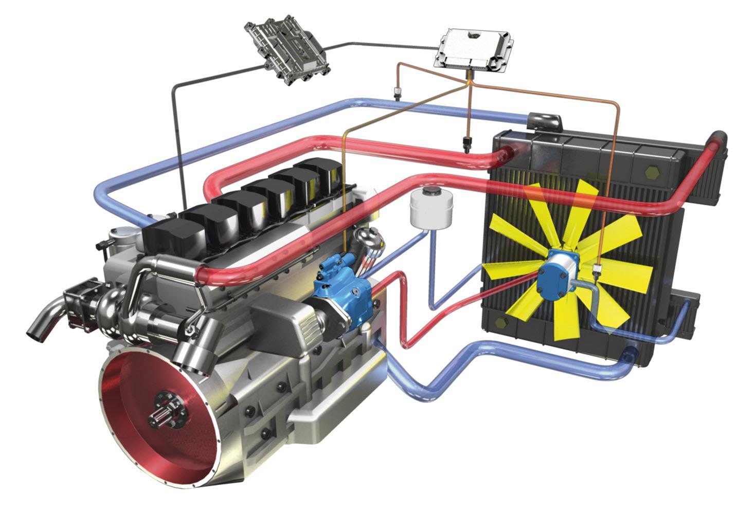 Układ zasilania realizowany jest przez pompę tłokową osiową typu A10VO o zmiennej wydajności z regulatorem ciśnienia ED. Elektrohydrauliczny regulator pompy steruje ciśnieniem systemowym w zależności od prądu zadawanego na elektromagnes zaworu ze sterownika RC. Kompaktowa konstrukcja pompy A10VO umożliwia dogodną zabudowę na silniku spalinowym nawet przy ograniczonej przestrzeni montażu