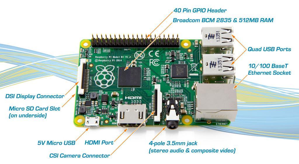 Najnowszy model Raspberry Pi oferuje lepszą łączność i większe możliwości, pozwalając na realizację bardziej rozbudowanych i lepszych projektów