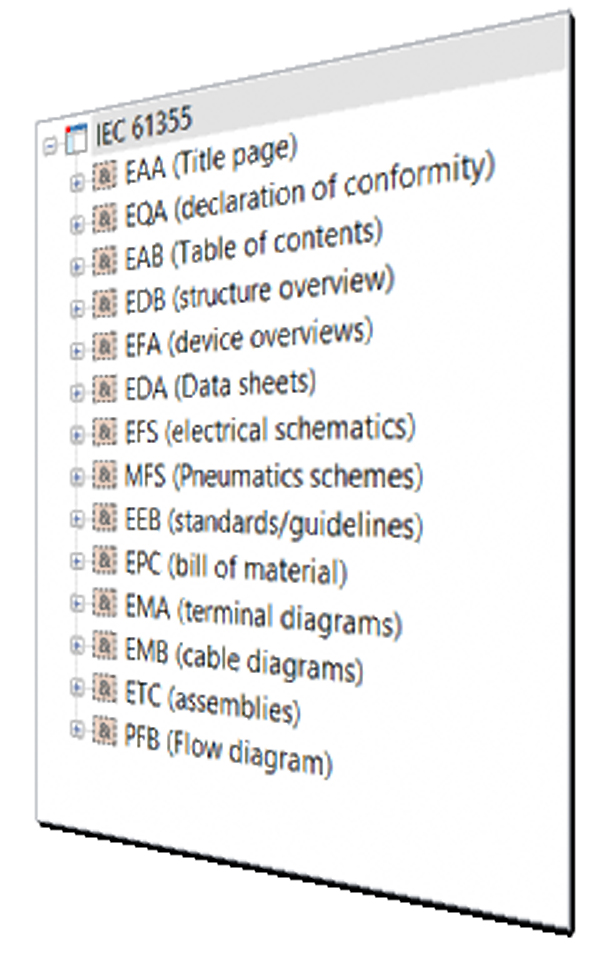 IEC 61355
