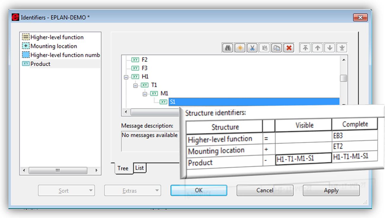IEC 81346