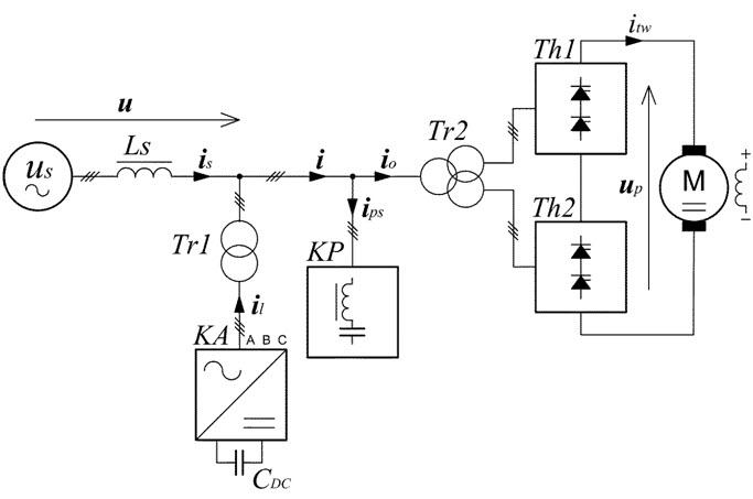 Rys. 7. Schemat blokowy układu napędowego z kompensatorem aktywnym