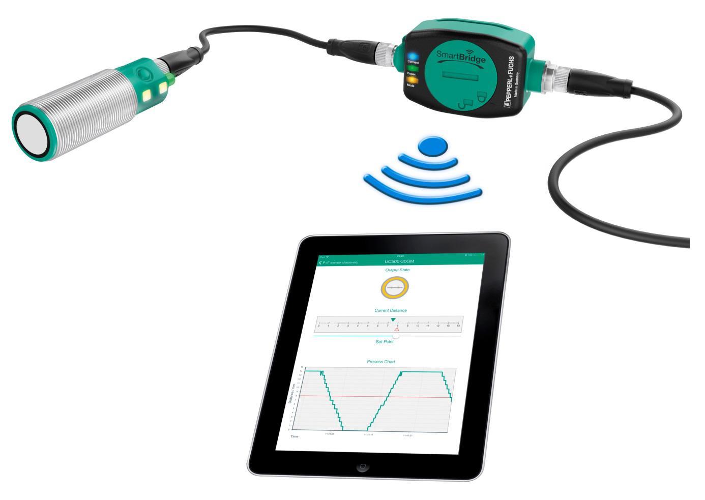 Adapter SmartBridge, wpięty do okablowania zasilającego czujnik, ustanawia bezprzewodowe połączenie Bluetooth z urządzeniami mobilnymi.