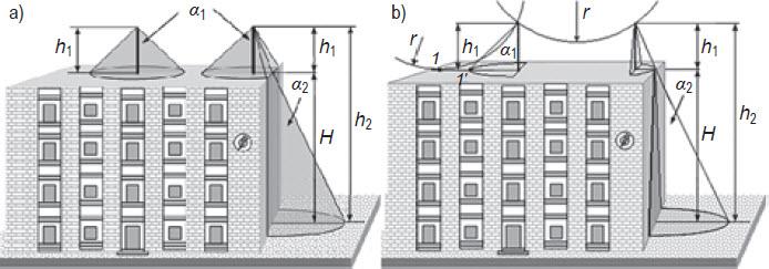 Rys. 9. Przykład oryginalnego Rys. E.12: a) przed korektą; b) po korekcie. Oznaczenia: H – wysokość budynku, h1 – wysokość zwodu na dachu, h2 – wysokość wierzchołka zwodu nad ziemią; α1 – kąt ochronny przy założeniu, że płaszczyzną odniesienia przy wysokości zwodu h1 jest powierzchnia dachu; α2 – kąt ochronny przy założeniu, że płaszczyzną odniesienia przy wysokości zwodu h2 jest powierzchnia ziemi