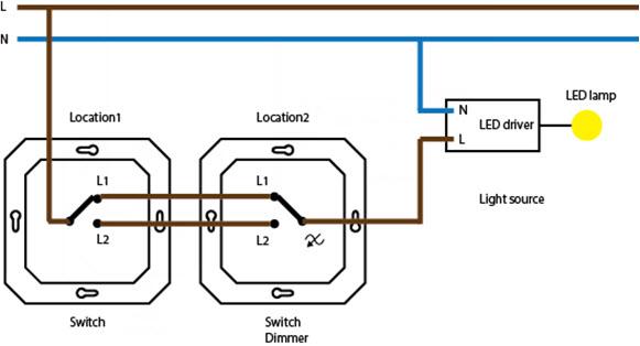 Location - Lokalizacja | Switch – Przełącznik | Switch Dimmer - Ściemniacz przełącznika | LED driver - Sterownik LED | LED lamp - Żarówka LED | Light source - Źródło światła
