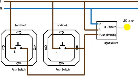 Location - Lokalizacja | Push switch - Przełącznik z przyciskiem | Push dimming - Ściemnianie z przyciskiem | LED driver - Sterownik LED | LED lamp - Żarówka LED | Light source - Źródło światła