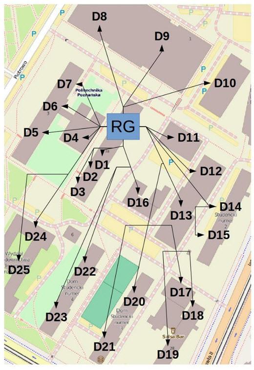 Rys. 11. Rozprowadzenie poszczególnych segmentów po terenie obiektu w systemie LCN: D1-D25 - kolejne segmenty