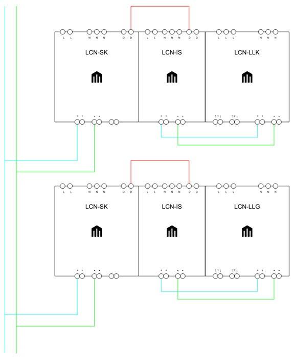 Rys. 12. Schemat części rozdzielnicy głównej RG z elementami LCN