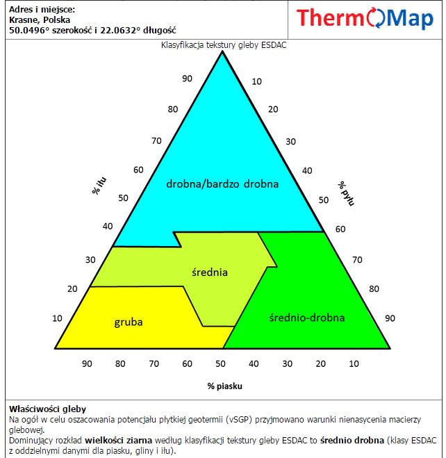 ThermoMap