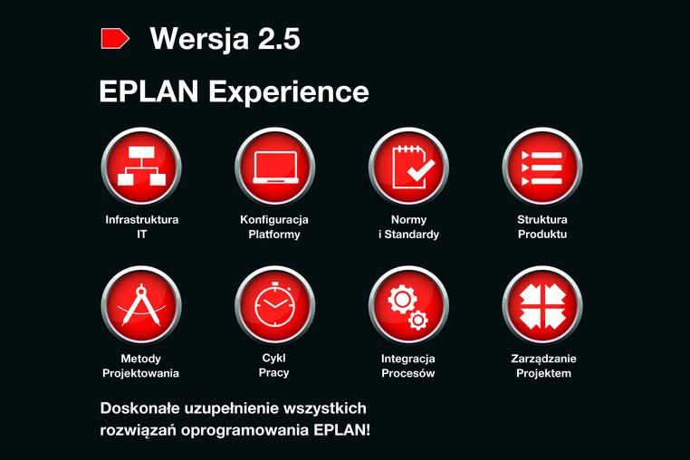 Najnowsza wersja Platformy EPLAN już dostępna