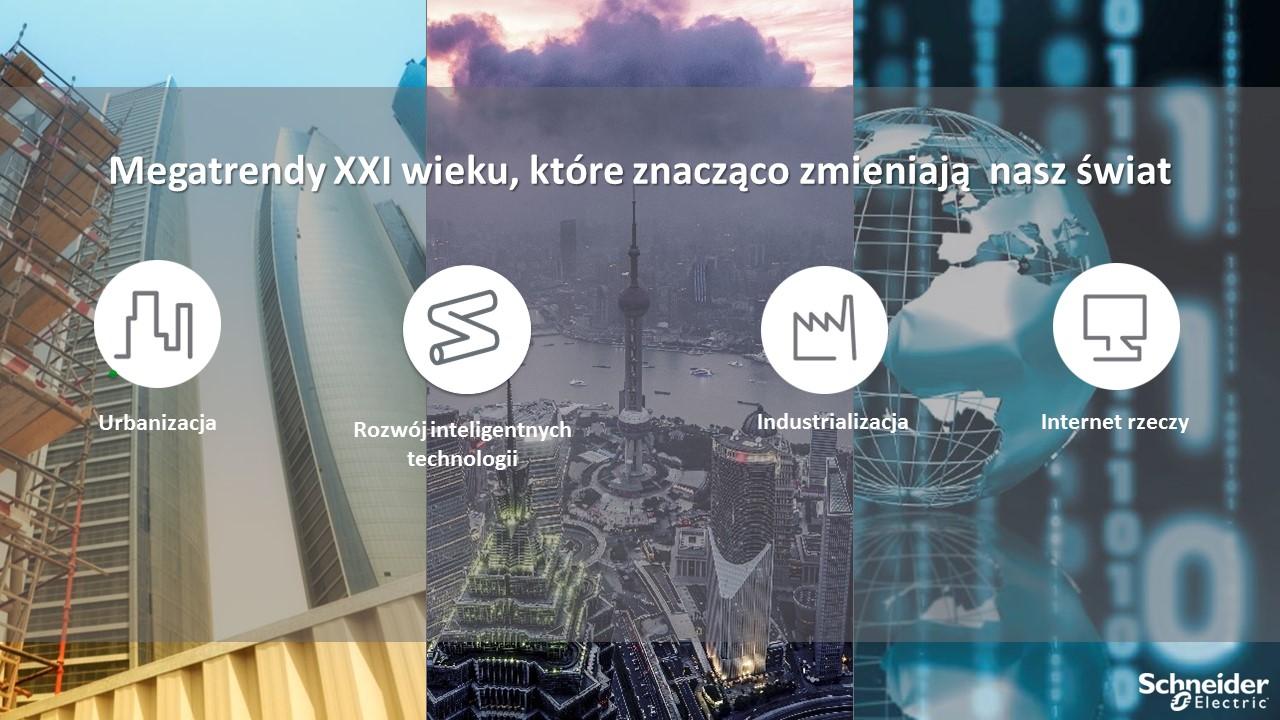 Megatrendy, które pobudzą inwestyche w wysokie technologie