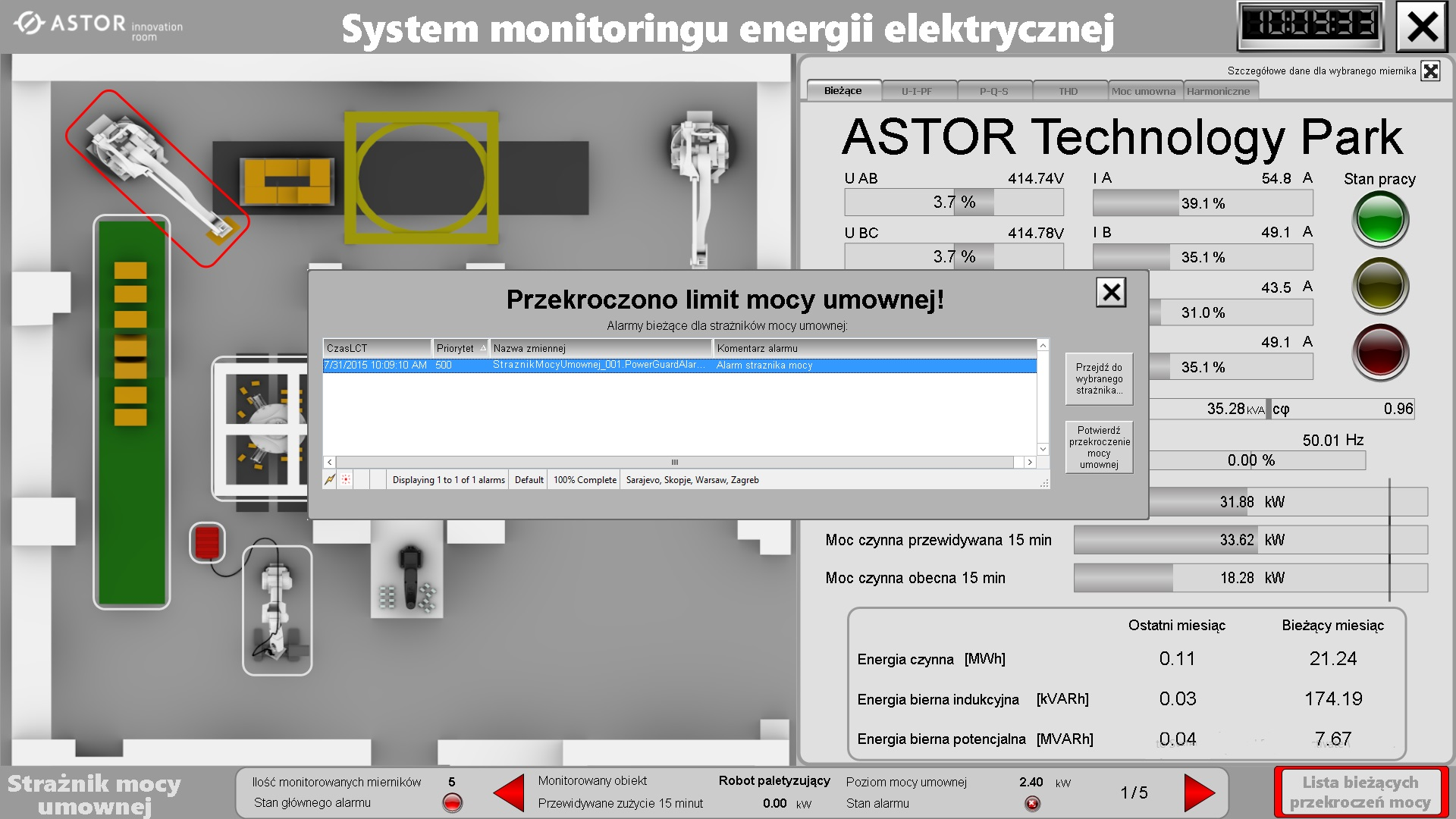alarmowanie_EnVidis_ASTOR