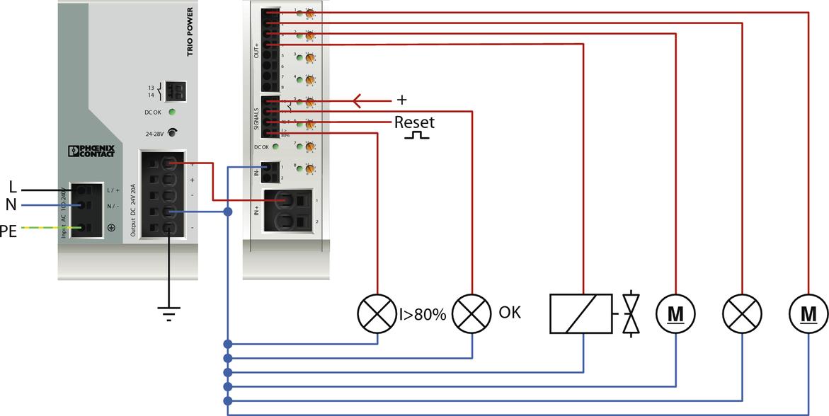 Elektroniczny wyłącznik bezpiecznikowy urządzenia CBM wyzwala komunikat zbiorczy, gdy na jednym kanale przyłożone jest 80 procent ustawionego prądu znamionowego.