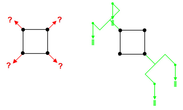 Rysunek 3