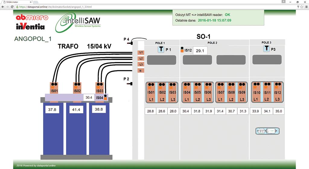 Rys. 1 Przykładowy ekran wizualizacji obiektu