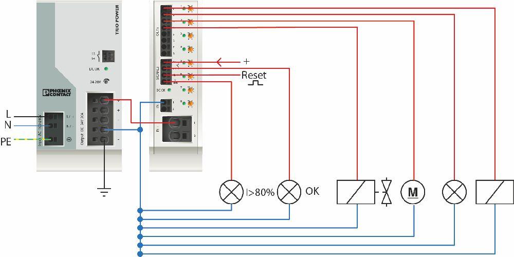 Rys 3. Zasilacz 24 V DC  oraz wielokanałowy wyłącznik CBM: ochrona aż do ośmiu kanałów wraz z wyświetlaniem statusów jak i zdarzeń przeszłych