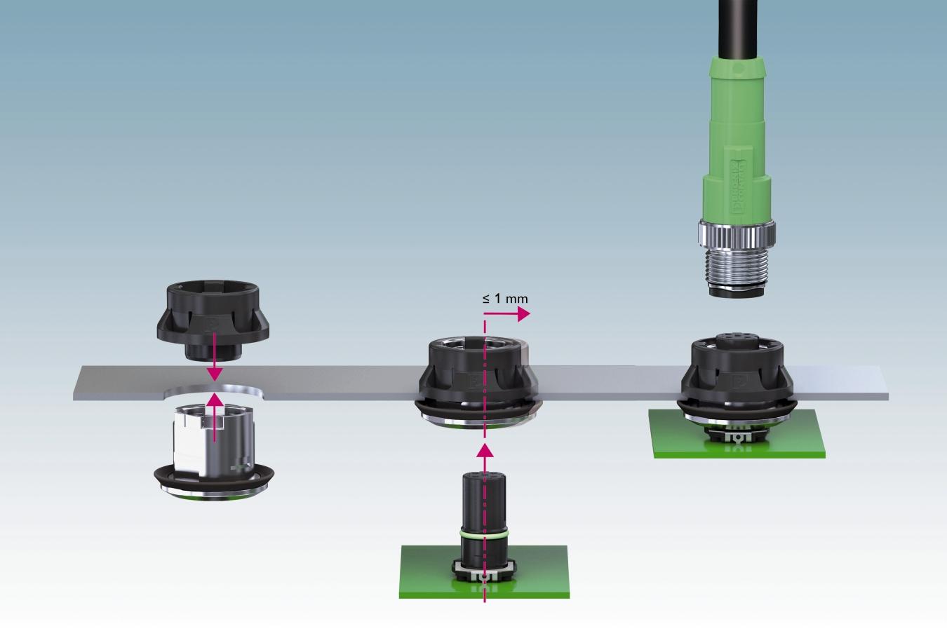 Obudowa samokompensująca tolerancje montażowe pozwala na uniknięcie niebezpiecznych naprężeń w przypadku problemów z uzyskaniem liniowości montażu komponentów na PCB. Dodatkowo dostępne różnokolorowe pierścienie umożliwiają intuicyjną instalację/obsługę urządzenia.