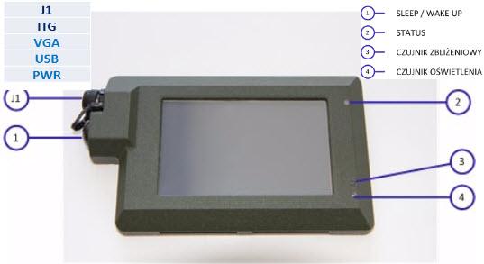 Fig. 6. Display of Modular Integrator – designation of the interface's