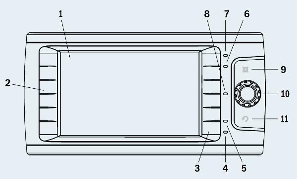 Interfejs użytkownika zaprojektowany dla maszyn mobilnych