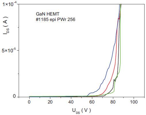 Fig. 6. Drain-source breakdown characteristics, gate-source bias is -10 V