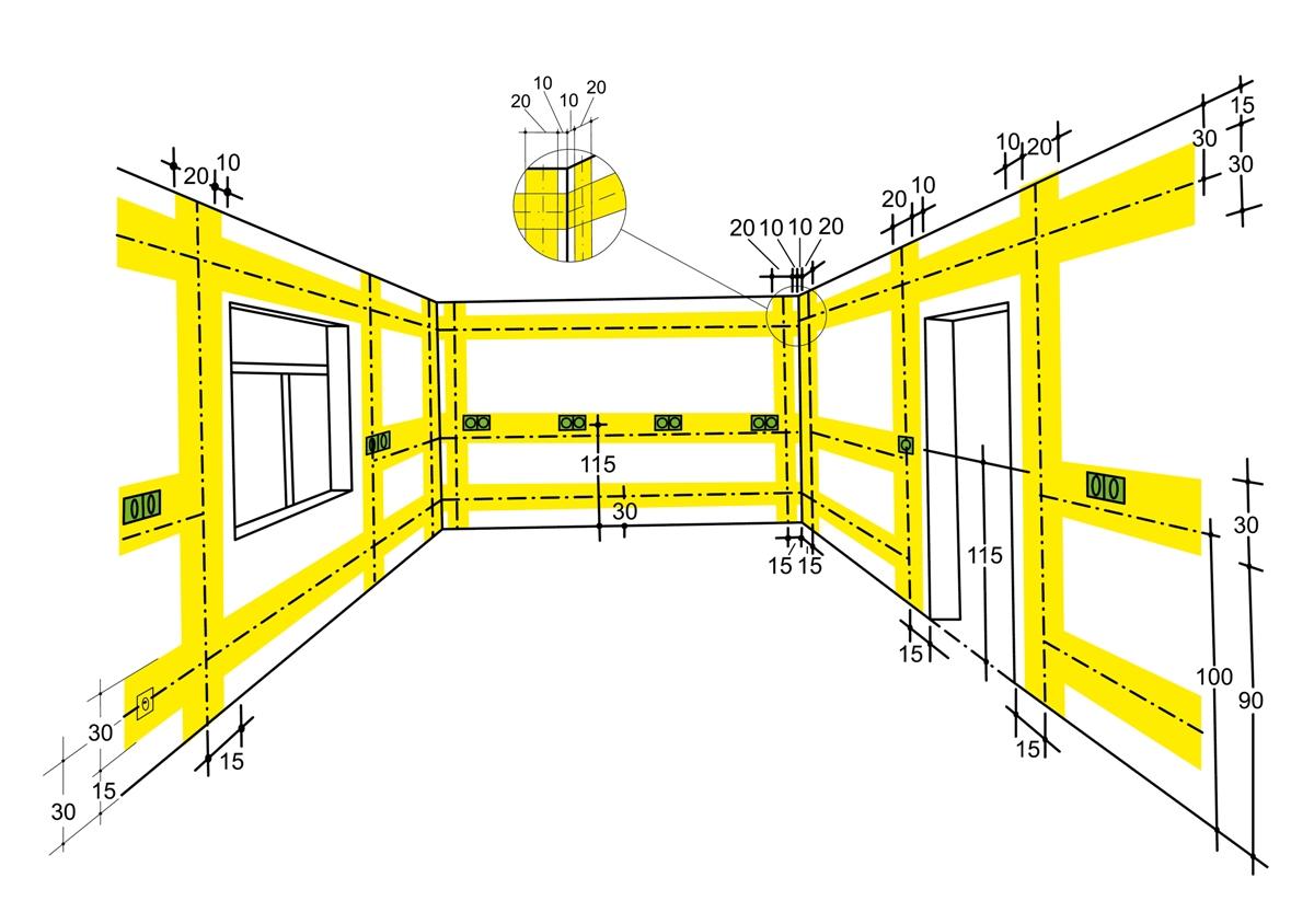 Zalecane strefy układania przewodów instalacji elektrycznej w pomieszczeniach