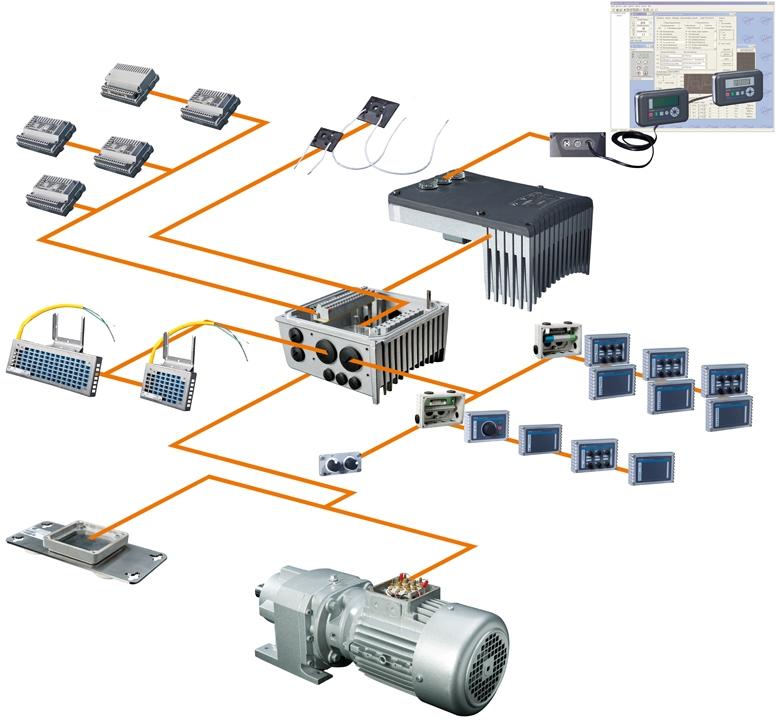 Przetwornica częstotliwości SK200E firmy NORD