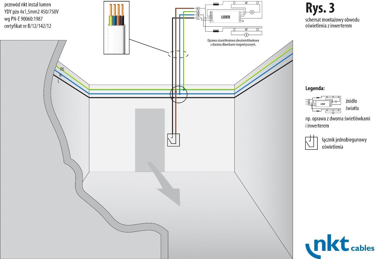Rys. 3. Schemat oświetlenia rezerwowego z wykorzystaniem przewodu nkt instal lumen YDYpżo 4x1,5 mm2