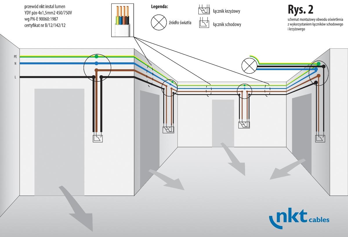 Rys. 2 Schemat oświetlenia z zastosowaniem łączników schodowych i krzyżowych we wnętrzu, do którego prowadzi kilka wejść/wyjść  z zastosowaniem przewodu nkt instal lumen YDYpżo 4x1,5 mm2