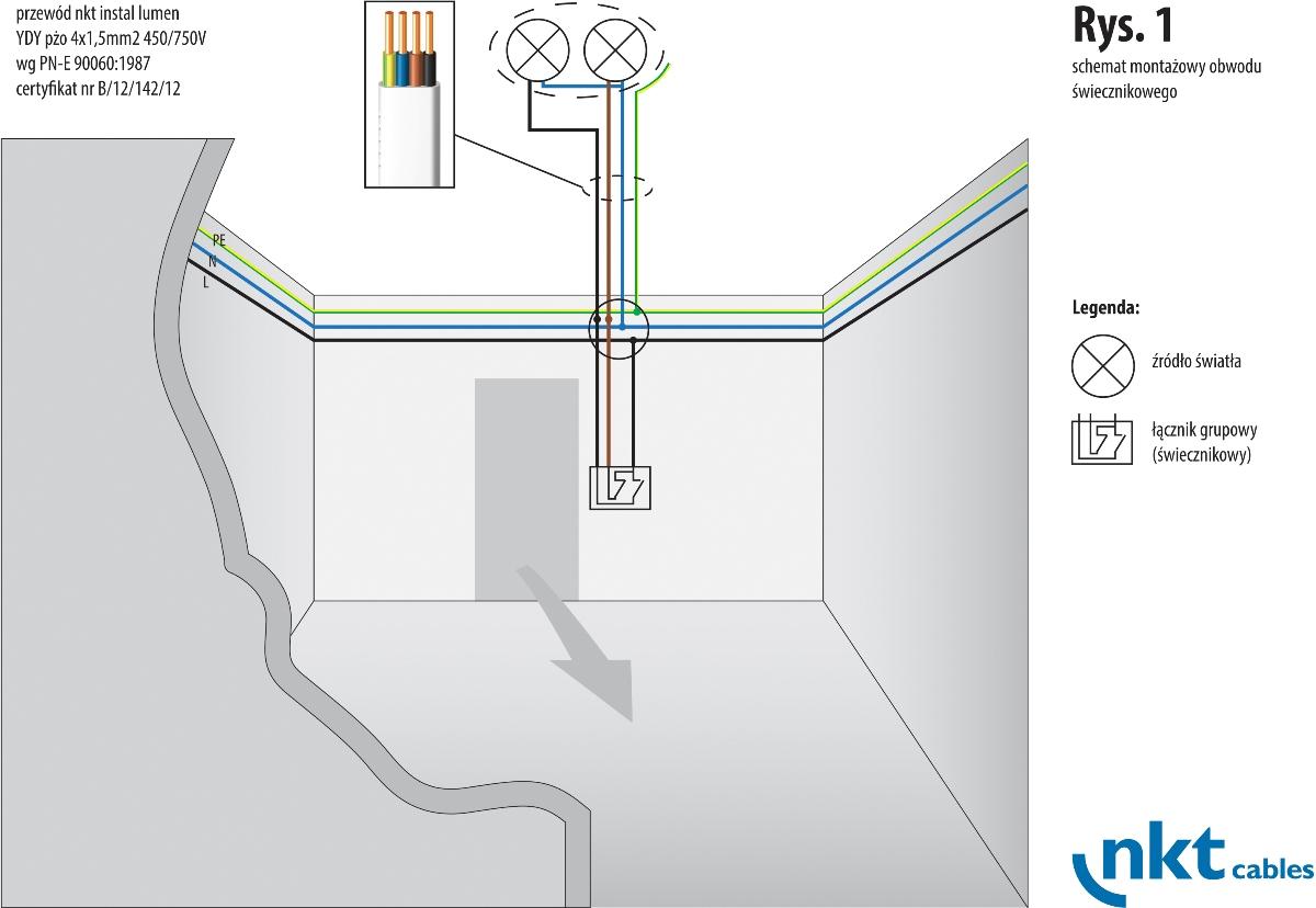 Rys. 1 Schemat oświetlenia grupowego [wieloobwodowego] z zastosowaniem łącznika szeregowego [świecznikowego] i przewodu nkt instal lumen YDYpżo 4x1,5 mm2