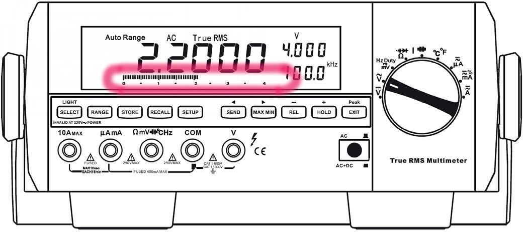 Pod polem numerycznym znajduje się 80-elementowy bargraf, którego stan jest odświeżany 10 razy na sekundę