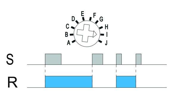 Funkcja I: Przekaźnik bistabilny (impulsowy)