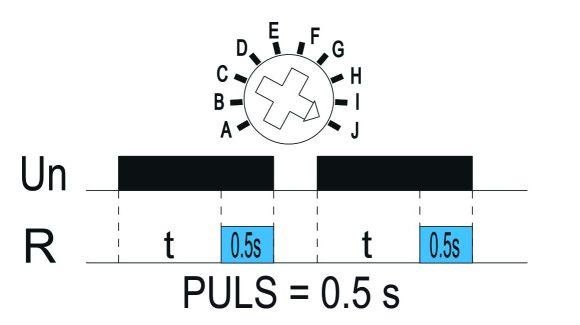 Funkcja J: Generator impulsu