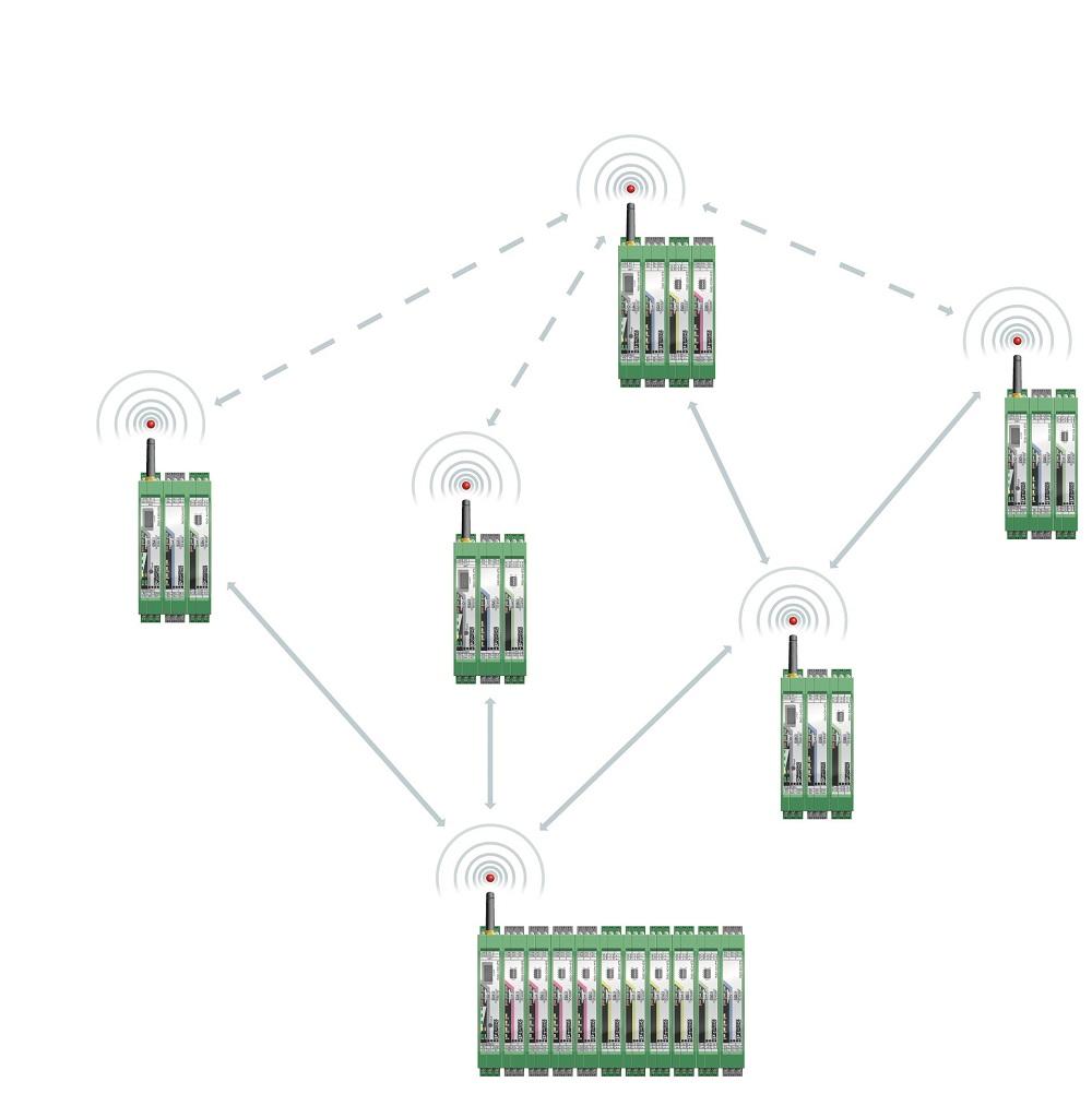 Konfiguracja złożonych struktur sieci kratowych Mesh.
