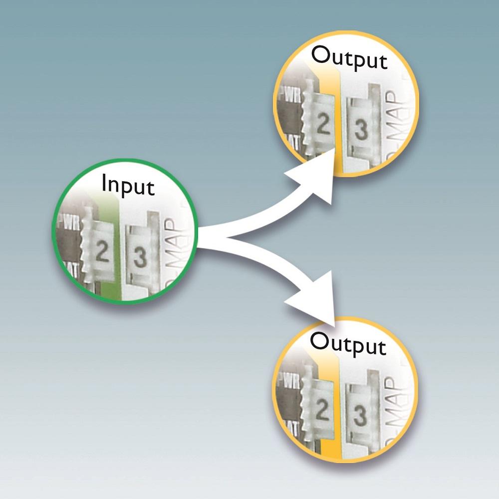 Do wejść i wyjść przypisywane są adresy przy użyciu pokrętła, co pozwala na łatwą dystrybucję sygnałów I/O przez tak zmapowany system.
