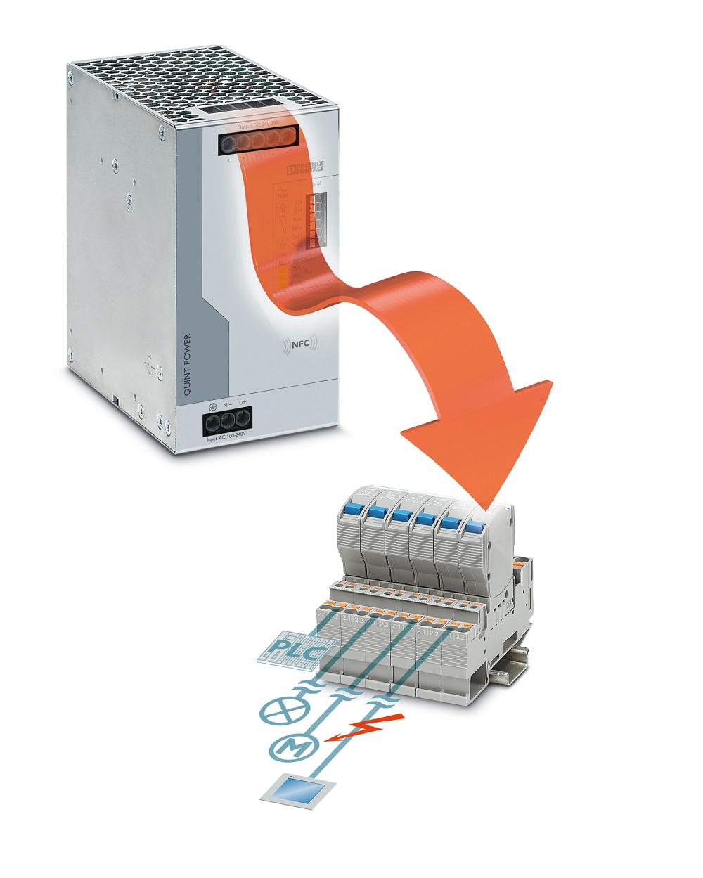 Technologia SFB zapewnia selektywne wyzwolenie standardowych wyłączników nadmiarowo prądowych, podczas gdy pozostałe podłączone równolegle odbiorniki kontynuują pracę.