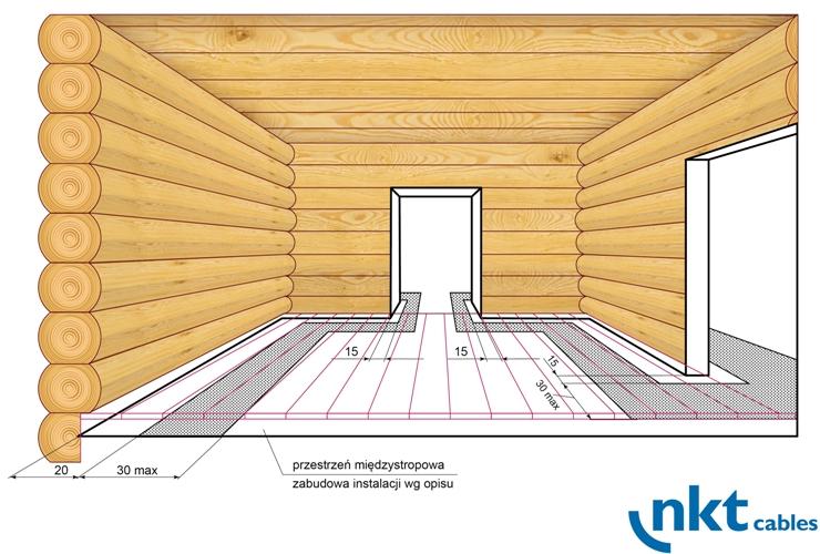 dom drewniany planowanie trasy
