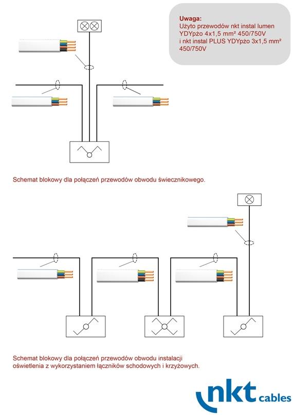 przykładowe schematy