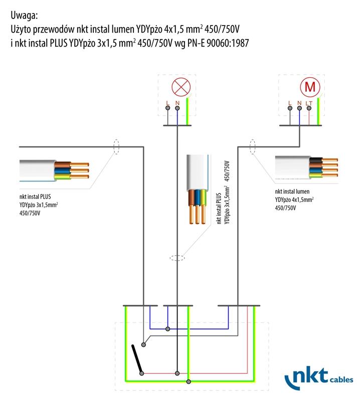 Rys. 2 Przykładowy schemat wykonawczy połączeń przewodów obwodu oświetlenia i wentylatora z higrostatem (połączenie bezpuszkowe), fot. nkt cables