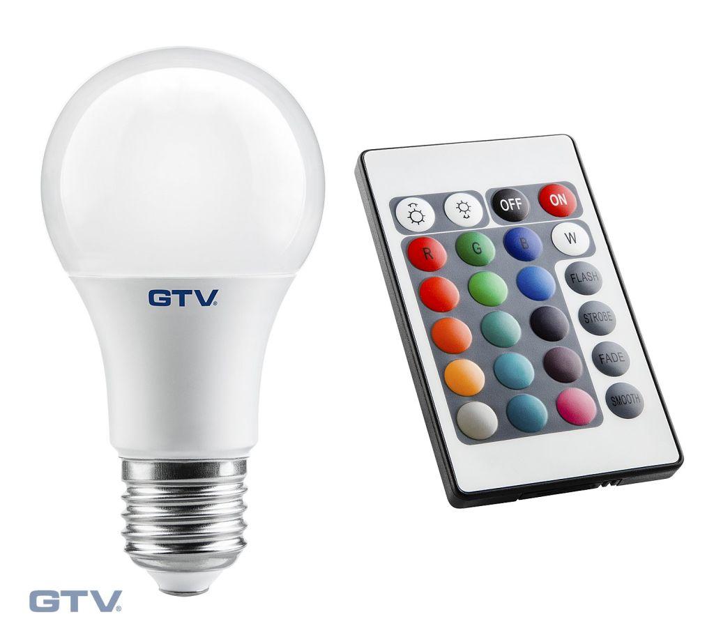 Źródło światła z diodami LED RGBW