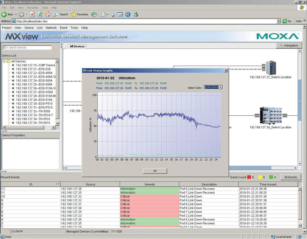 MxView – podgląd wykorzystania pasma danego portu (procent wykorzystanej przepustowości łącza) oraz podgląd komunikatów napływających od poszczególnych urządzeń (dolna część okna)