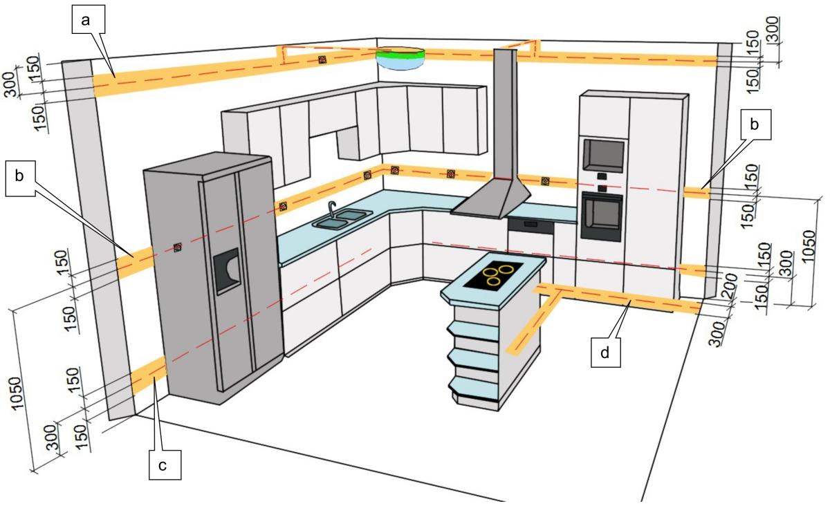 Funkcjonalna Instalacja Elektryczna W Kuchni Instalacja