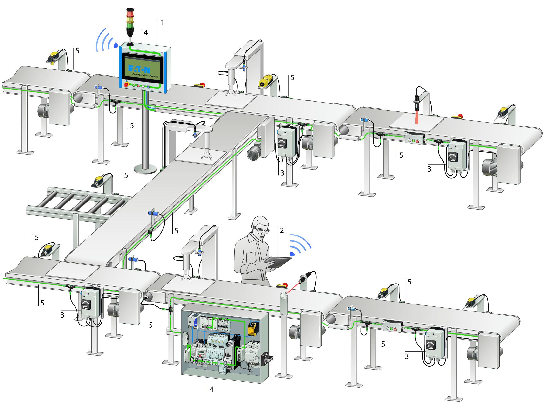 Intelligent Wiring Concept