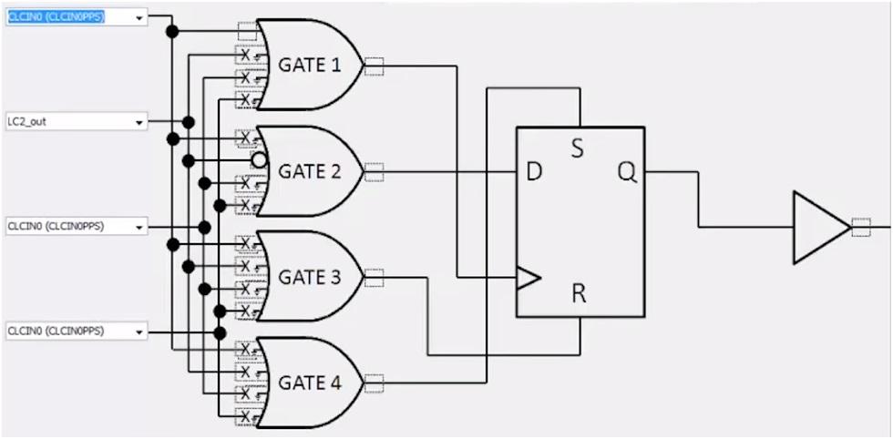 Rys.4b. Przykład zastosowania CLC – matryca bramek oraz przerzutnik typu D.