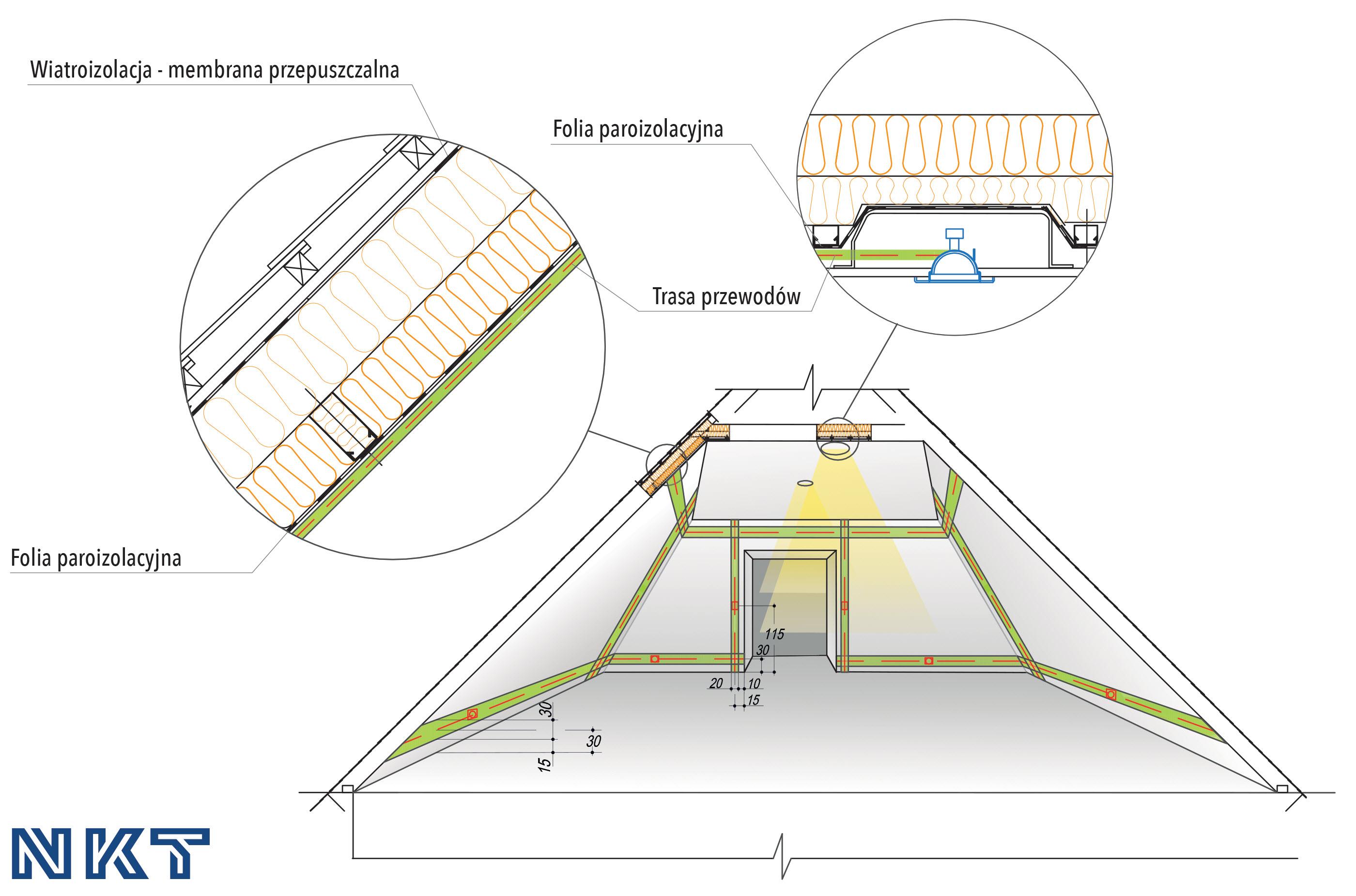 Plan prowadzenia przewodów instalacji na poddaszu użytkowym