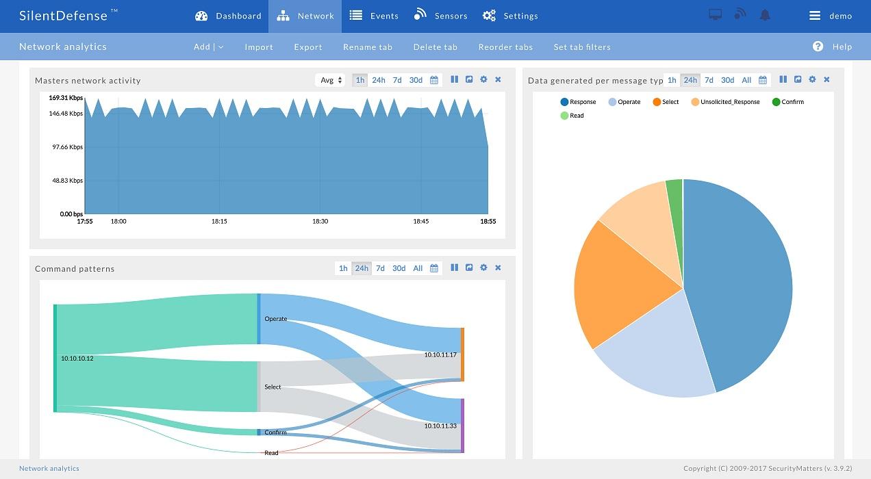 Wizualizacja komunikacji sieciowej w czasie rzeczywistym na Pulpicie Analityki Sieci