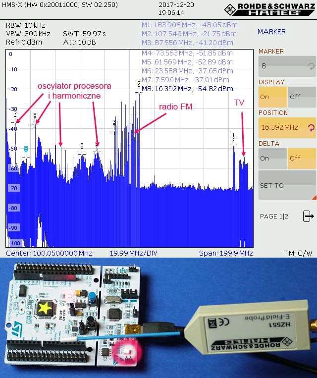 Widmo zaburzeń EMI zasilanej płytki ewaluacyjnej w stanie gdy procesor nie wykonuje żadnego programu