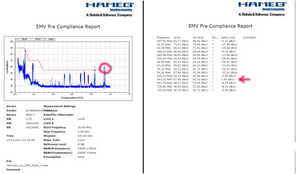 Raport z pomiarów LISN (sztuczna sieć)