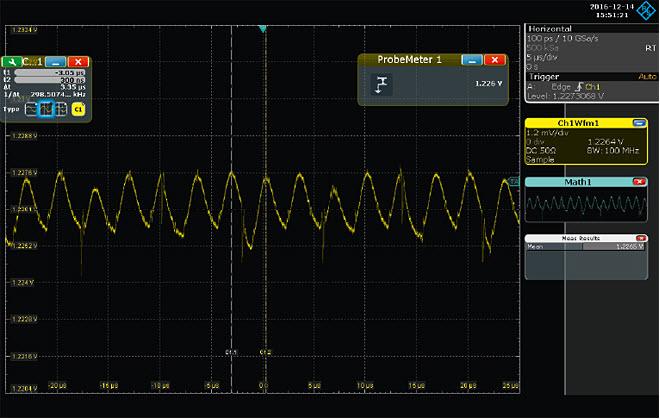 Pomiary resztkowych tętnień na linii zasilania DDR4 1,2 V. Zintegrowany w końcówce sondy woltomierz wartości stałej R&S ProbeMeter pozwala na dokładną weryfikację poziomu DC.