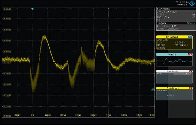 Pomiar odpowiedzi na obciążenie zasilania DDR4 w fazie rozruchu pamięci DDR.