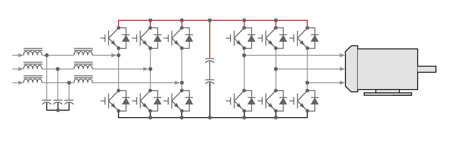Przemienniki częstotliwości o niskiej emisji harmonicznych