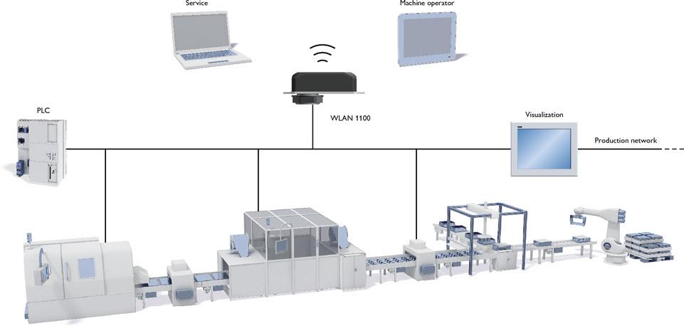 Rys. 3. PLC może być wykorzystane w celu uruchomienia zautomatyzowanych wirtualnych sieci WLAN chronionych hasłem jednorazowym, które mogą być zapewnione w wygodny sposób dzięki kodowi QR.